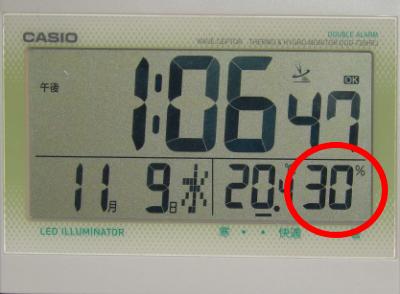 湿度30%